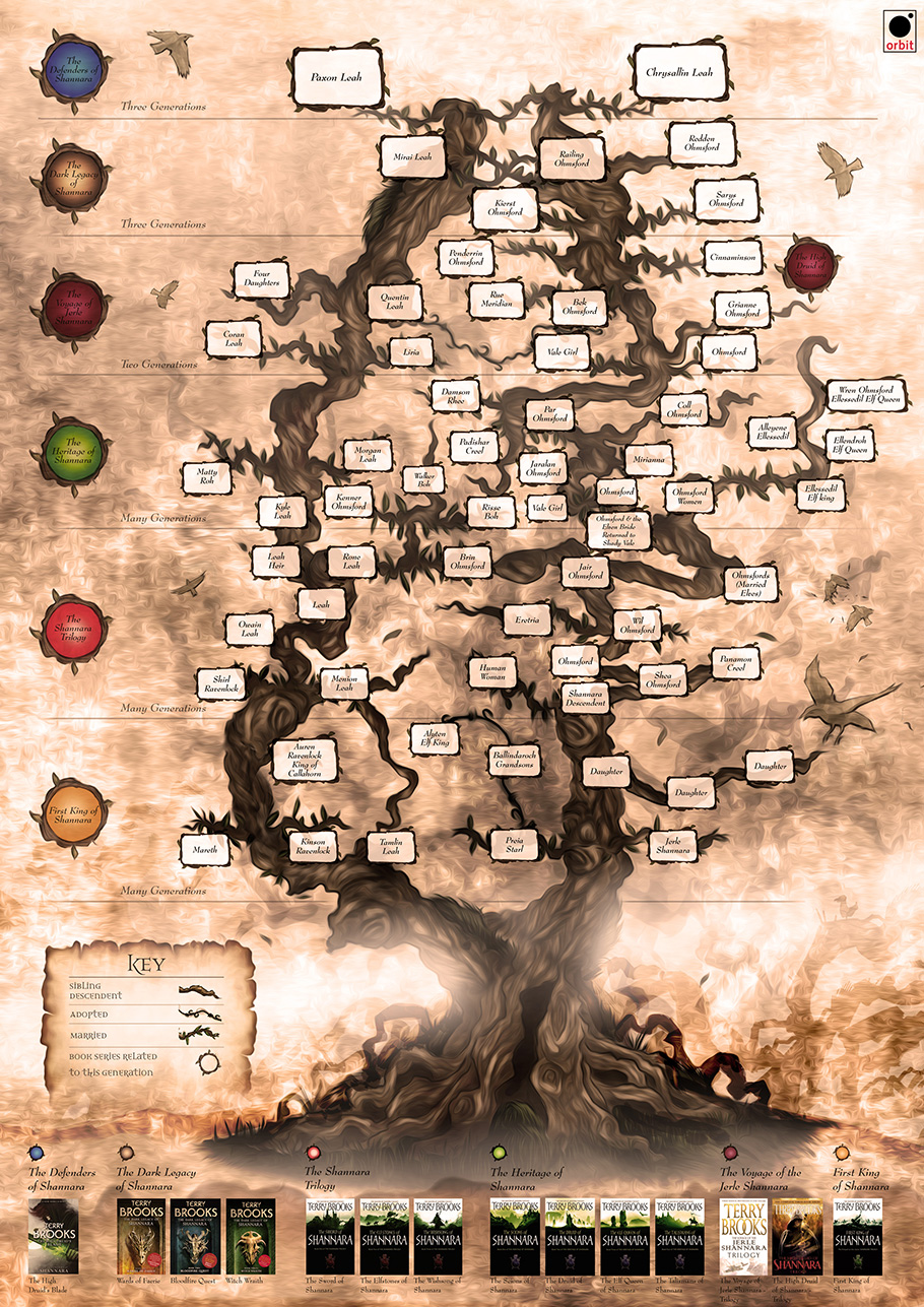 Shannara Family Tree