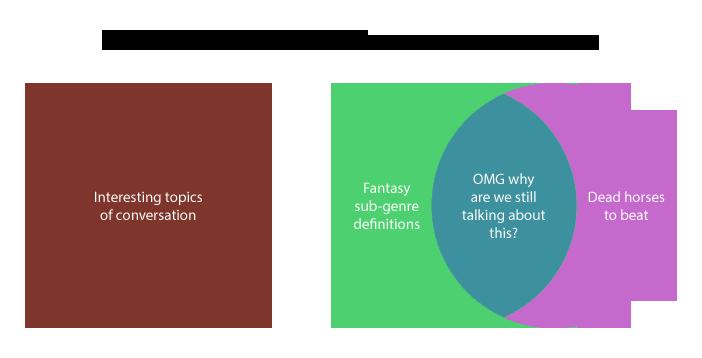 venn-diagram-fantasy-adoi