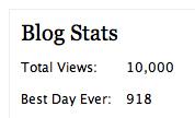10,000 views!